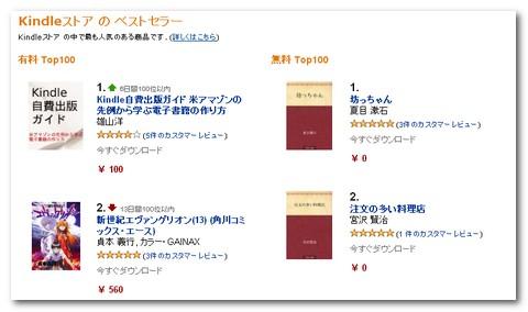 Kindle自費出版ガイド