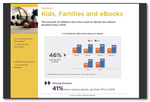 The Kids & Family Reading Report
