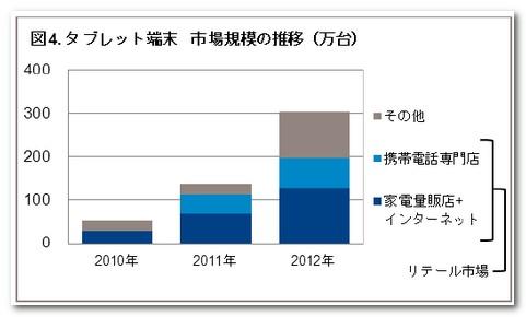 ジーエフケーマーケティングサービスジャパン
